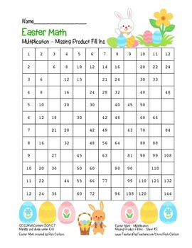 """""""Easter Math"""" Multiplication Product Fill Ins #2  Hard  (b"""