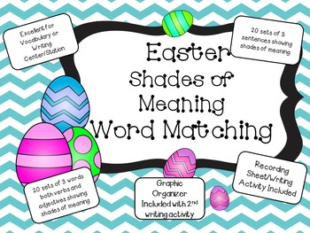 Easter Shades of Meaning Vocabulary