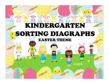 Easter Sorting Diagraphs