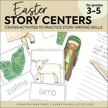 Easter Story Cards