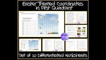 Easter Themed Coordinates in 1st Quadrant Differentiated W