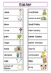 Easter Vocabulary Word Wall