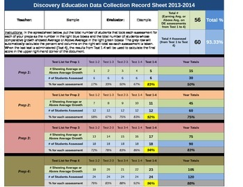 Easy Discovery Education Data Collection Spreadsheet (4 Tests)