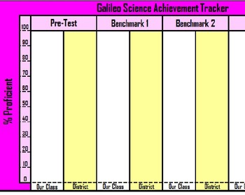 Easy Math, Reading & Science Assessment Trackers Bundle -