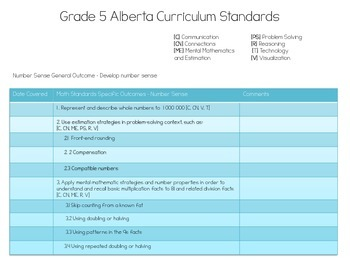 Easy-View Grade 5 Math Curriculum