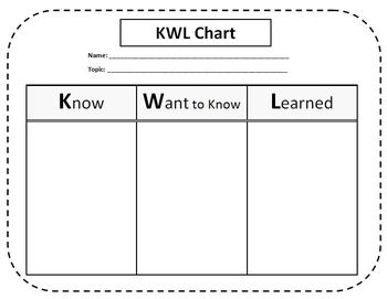 Easy to Use Graphic Organizers (pack of 5)