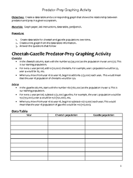 All Worksheets » Ecology Worksheets High School - Printable ...
