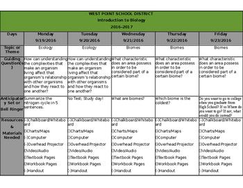 Ecology Lesson Plans