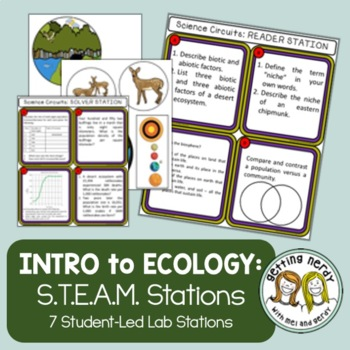 Ecology - Science Centers / Lab Stations - Levels of Ecolo