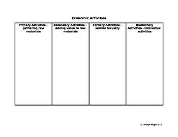 Economic Activities Matching Game