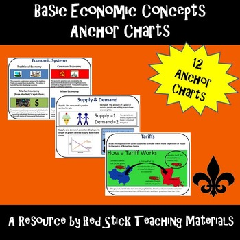 Economics Anchor Charts