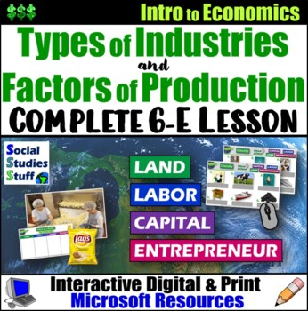 Economics- Factors of Production and Types of Industry Les