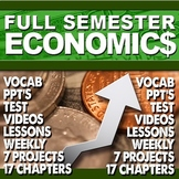 Economics Full Semester