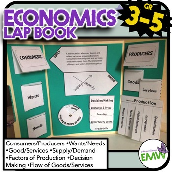 Economics Lap Book with foldables that can also go in an i