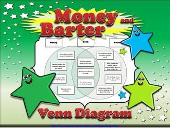 Economics: Money and Barter Venn Diagram - Compare Contras