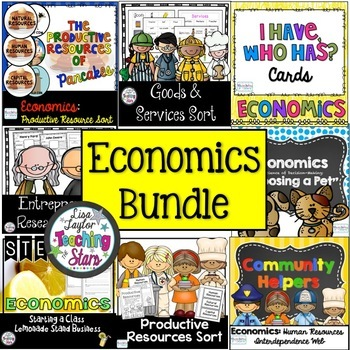 Economics Unit Bundle