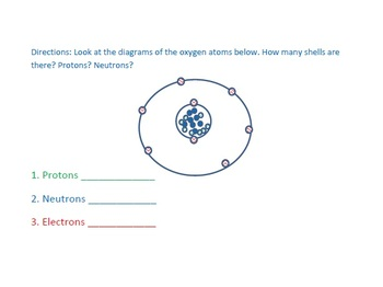 Edible Oxygen Atom Model