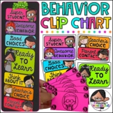 Editable Behavior Clip Chart {Melonheadz Solid Brights}