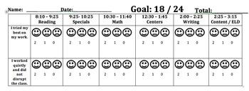 Editable Behavior / Tracking Chart