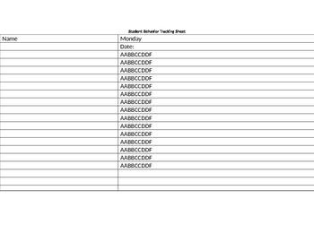 Editable Behavior Tracking Form