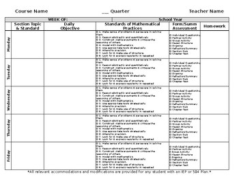 Editable Common Core Math Lesson Plan Template