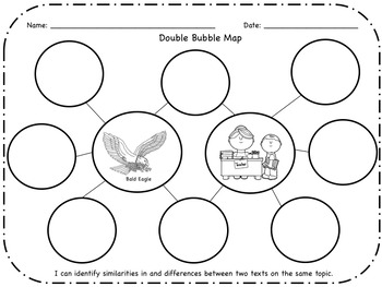 Editable Double Bubble Map