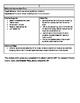 Editable IEP Student Profiles