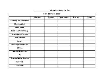 Editable Individual Behavior Plan