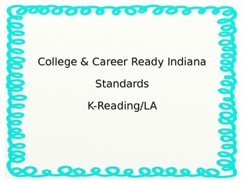 Editable K-LA Indiana College & Career Ready Standards Posters