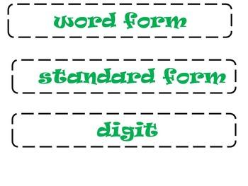 Editable Math In Focus Vocab. Grade 3