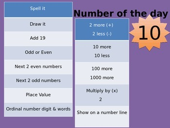 Editable Number of the Day PowerPoint