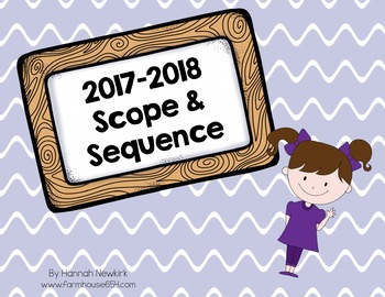 Editable Scope & Sequence for 2016-2017