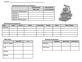 Editable Student Data Sheet - ELA
