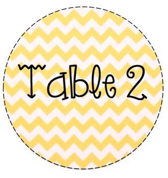 Editable Team/Table Labels