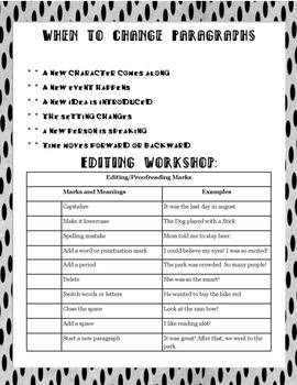 Editing Workshop Anchor Chart