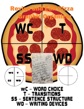 Editing and Revising Pizza Graphic Organizer