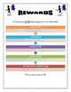 Edmodo Rewards Poster