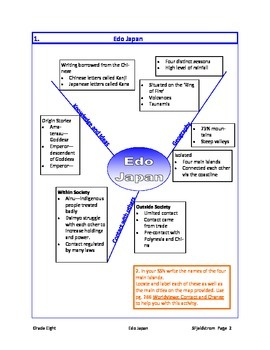Edo Japan: Worldviews