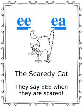Ee & Ea Poster