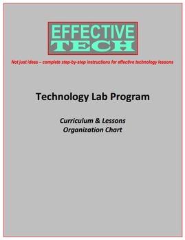 Effective Tech Technology Curriculum and Lesson Organizati