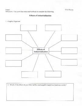 Effects of Industrialization Graphiz Organizer