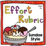 Effort Rubric Posters {Student Self-Assessment}
