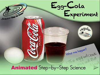 Egg-Cola Experiment - Animated Step-by-Step Science