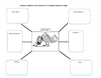 Egpyt Graphic Organizer Chart with KEY