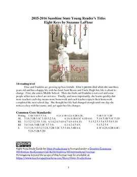 Eight Keys Study Guide Chapter 15-21 with Answers