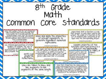 Eighth Grade Common Core Standards-  Math Posters