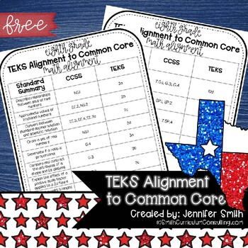 Eighth Grade Common Core to TEKS Math Standards Alignment