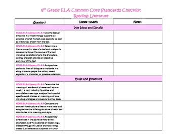 Eighth Grade ELA Common Core Checklist