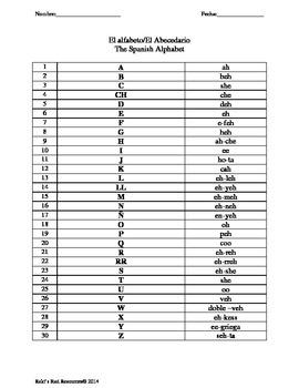 El Alfabeto/El abecedario