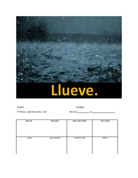 El Tiempo / Que tiempo hace - Starter Spanish 1 - Weather